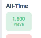 AoD 1500 Plays